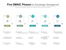 Five DMAIC Phases For Knowledge Management