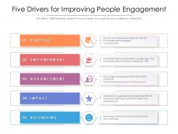 Five Drivers For Improving People Engagement