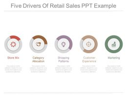 Five Drivers Of Retail Sales Ppt Example