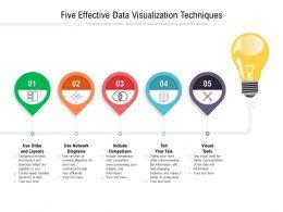 Five Effective Data Visualization Techniques