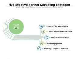 Five Effective Partner Marketing Strategies