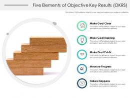 Five Elements Of Objective Key Results OKRS