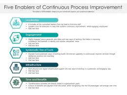 Five Enablers Of Continuous Process Improvement