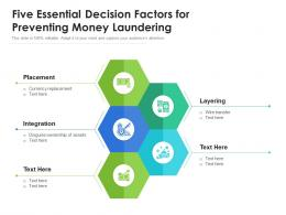 Five Essential Decision Factors For Preventing Money Laundering
