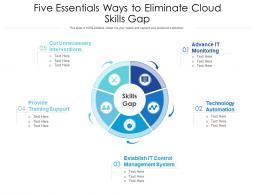 Five Essentials Ways To Eliminate Cloud Skills Gap