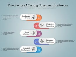 Five Factors Affecting Consumer Preference