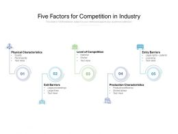 Five Factors For Competition In Industry