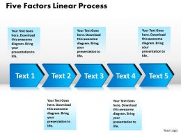 Five Factors Linear Process 5