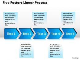 Five Factors Linear Process 5