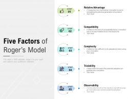 Five Factors of Rogers Model