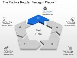 Five Factors Regular Pentagon Diagram Powerpoint Template Slide