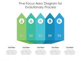 Five Focus Area Diagram For Evolutionary Process Infographic Template
