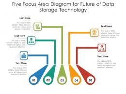 Five Focus Area Diagram For Future Of Data Storage Technology Infographic Template
