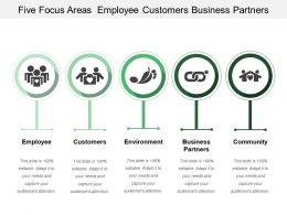Five Focus Areas Employee Customers Business Partners