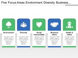 Five Focus Areas Environment Diversity Business Ethics Health And Safety