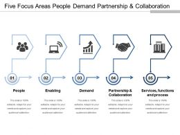 Five Focus Areas People Demand Partnership And Collaboration
