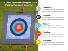 Five Focus Areas Positioning Objective Strategy Planning And Execution