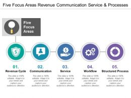 Five Focus Areas Revenue Communication Service And Processes