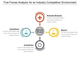 Five Forces Analysis For An Industry Competitive Environment