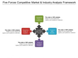Five Forces Competitive Market And Industry Analysis Framework