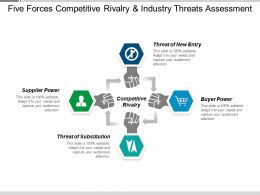 Five Forces Competitive Rivalry And Industry Threats Assessment