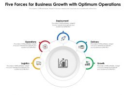 Five Forces For Business Growth With Optimum Operations