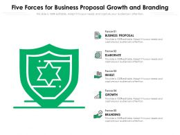 Five Forces For Business Proposal Growth And Branding
