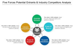 Five Forces Potential Entrants And Industry Competitors Analysis
