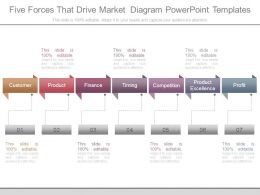 Five Forces That Drive Market Diagram Powerpoint Templates