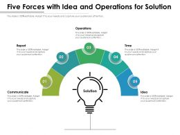 Five Forces With Idea And Operations For Solution