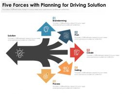 Five Forces With Planning For Driving Solution