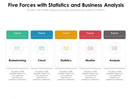 Five Forces With Statistics And Business Analysis