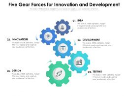 Five Gear Forces For Innovation And Development