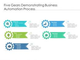 Five Gears Demonstrating Business Automation Process
