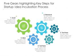 Five Gears Highlighting Key Steps For Startup Idea Incubation Process