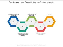 Five Hexagon Linear Flow With Business Start Up Strategies