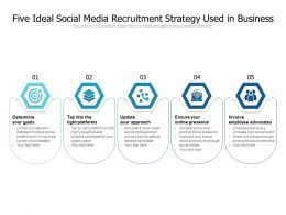 Five Ideal Social Media Recruitment Strategy Used In Business