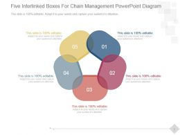 Five Interlinked Boxes For Chain Management Powerpoint Diagram