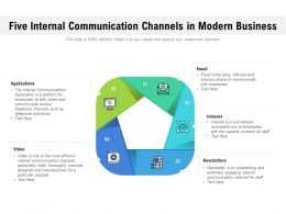 Five Internal Communication Channels In Modern Business