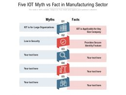Five IOT Myth Vs Fact In Manufacturing Sector