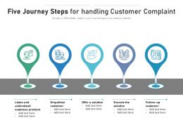 Five Journey Steps For Handling Customer Complaint