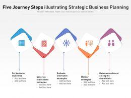 Five Journey Steps Illustrating Strategic Business Planning