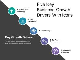 Five Key Business Growth Drivers With Icons