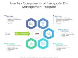 Five Key Components Of Third Party Risk Management Program
