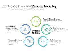 Five Key Elements Of Database Marketing