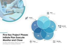 Five Key Project Phases Initiate Plan Execute Monitor And Close