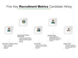 Five Key Recruitment Metrics Candidate Hiring