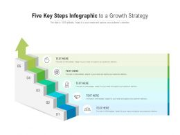 Five Key Steps Infographic To A Growth Strategy