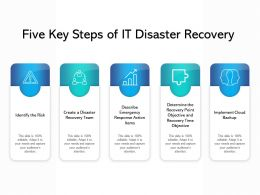 Five Key Steps Of It Disaster Recovery