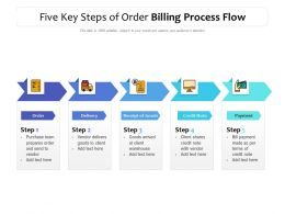 Five Key Steps Of Order Billing Process Flow